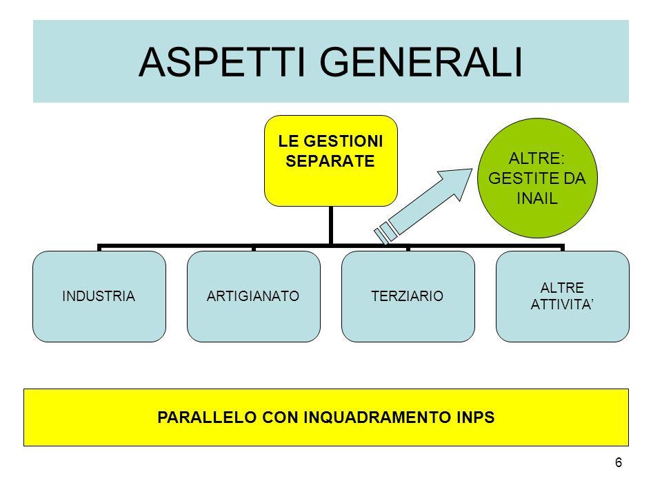 6 ASPETTI GENERALI ALTRE: GESTITE DA INAIL PARALLELO CON INQUADRAMENTO INPS