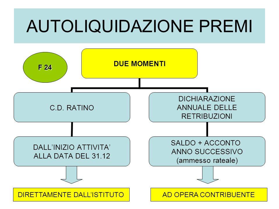 8 AUTOLIQUIDAZIONE PREMI DUE MOMENTI C.D.