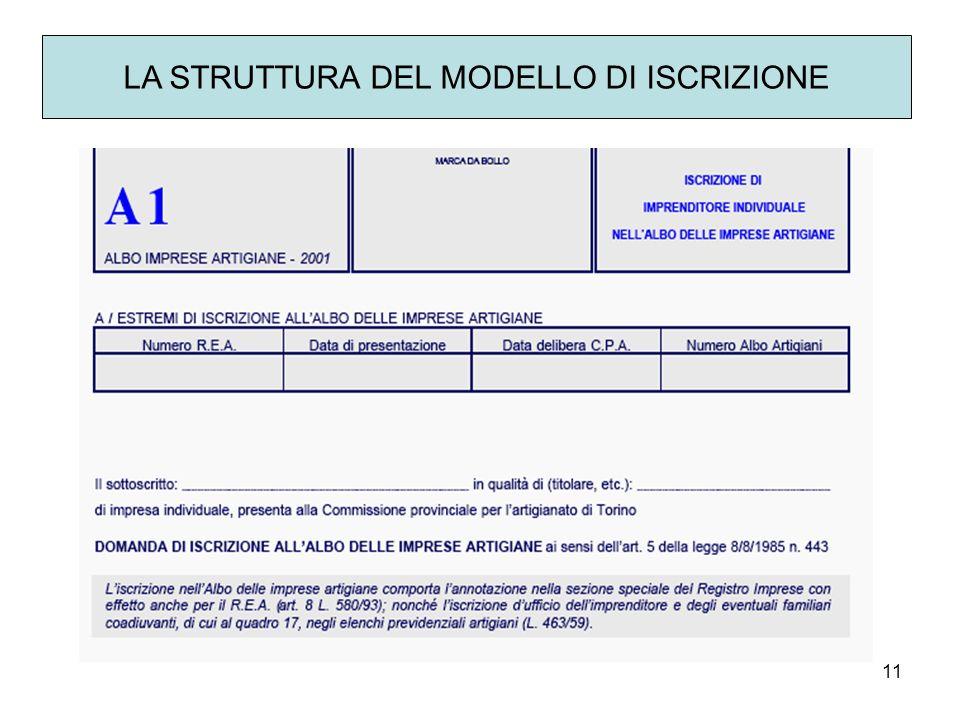 11 LA STRUTTURA DEL MODELLO DI ISCRIZIONE