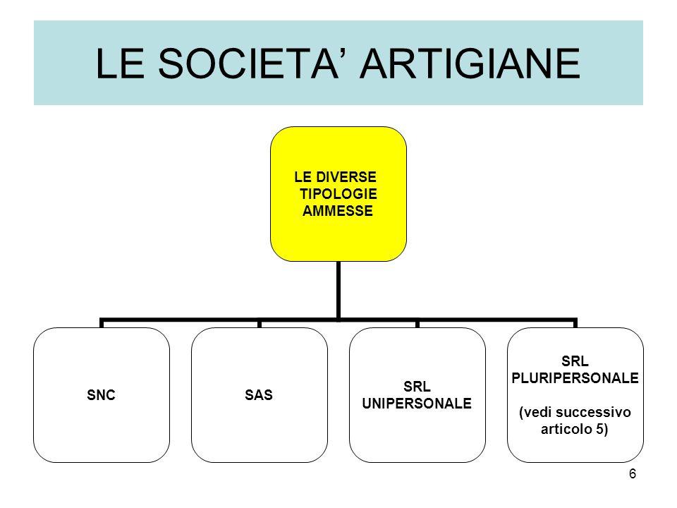 6 LE SOCIETA ARTIGIANE LE DIVERSE TIPOLOGIE AMMESSE SNCSAS SRL UNIPERSONALE SRL PLURIPERSONALE (vedi successivo articolo 5)