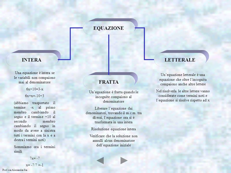 Prof.ssa Alessandra Sia VIA Liberare lequazione dai denominatori, trovando il m.c.m tra essi Eseguire gli eventuali prodotti Trasportare al 1°membro le incognite e al secondo i termini noti( cambia segno) Sommare i termini simili fino ad ottenere unequazione del tipo ax=b Dividere il termine noto (b) per il coefficiente della incognita (a) x=b a Controllare che la soluzione non annulli alcun denominatore