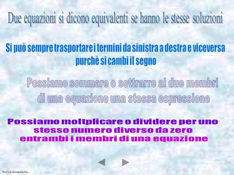 Prof.ssa Alessandra Sia Test 10 La soluzione dellequazione (x+2) 2 - 4(x+1)=3x+(x-2) 2 1 4 non esiste impossibile 18
