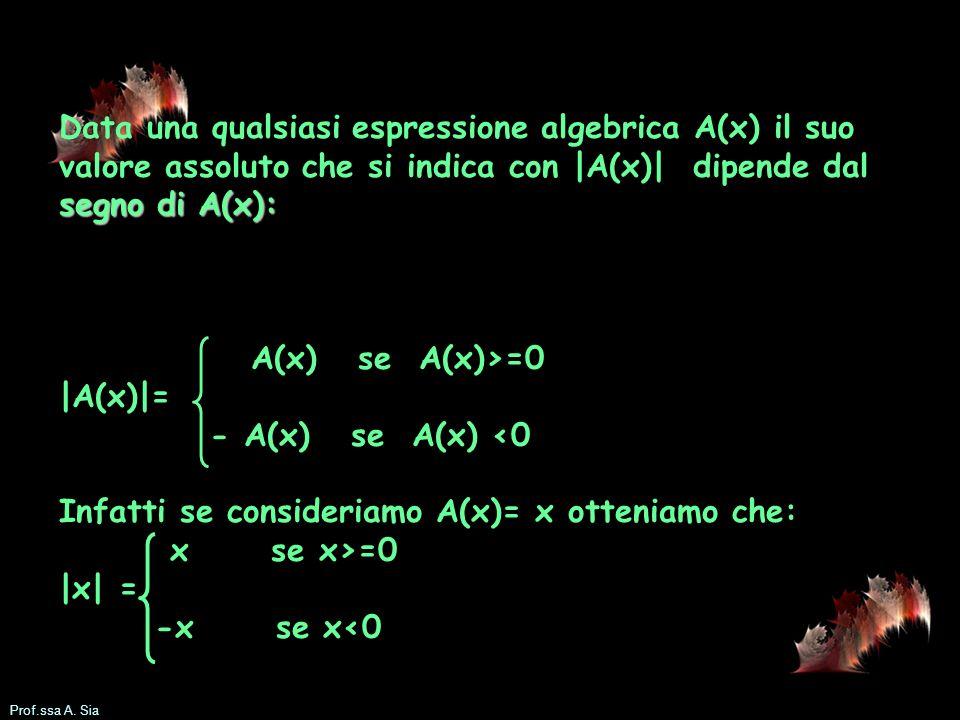 Prof.ssa A. Sia Data una qualsiasi espressione algebrica A(x) il suo valore assoluto che si indica con |A(x)| dipende dal segno di A(x): A(x) se A(x)>