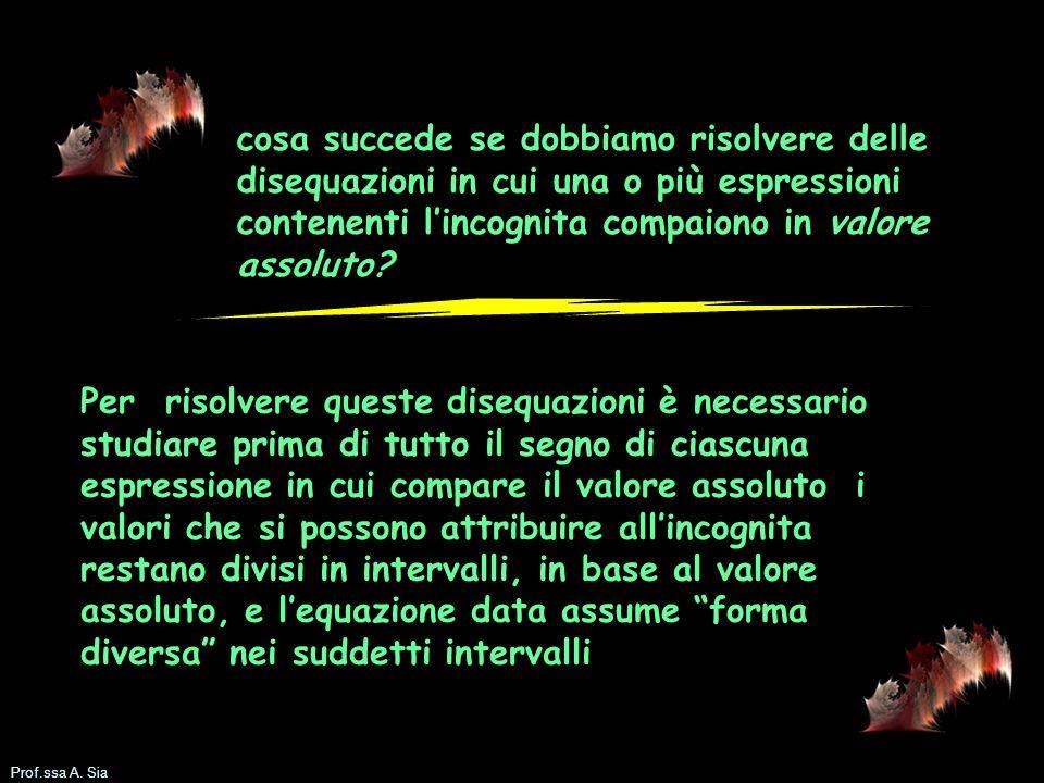Prof.ssa A.Sia Esempio disequazione con valore assoluto: studiamo lespressione con il v.a.