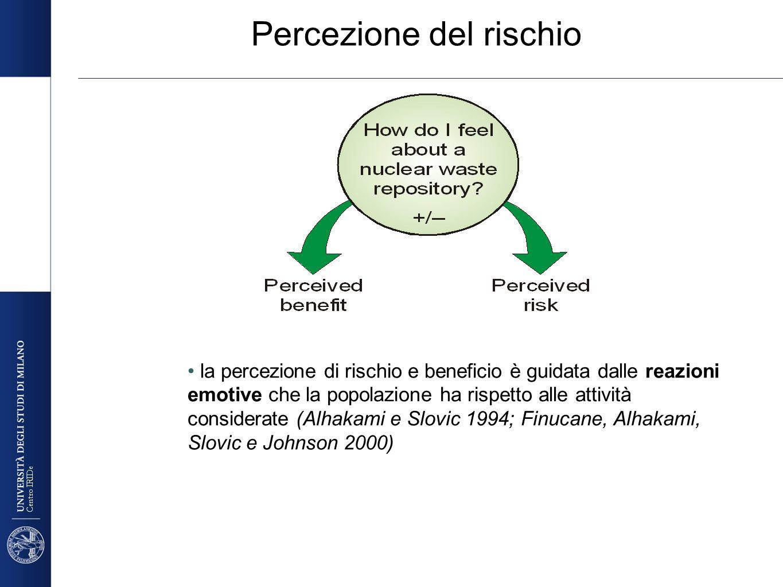 Centro IRIDe Percezione del rischio la percezione di rischio e beneficio è guidata dalle reazioni emotive che la popolazione ha rispetto alle attività