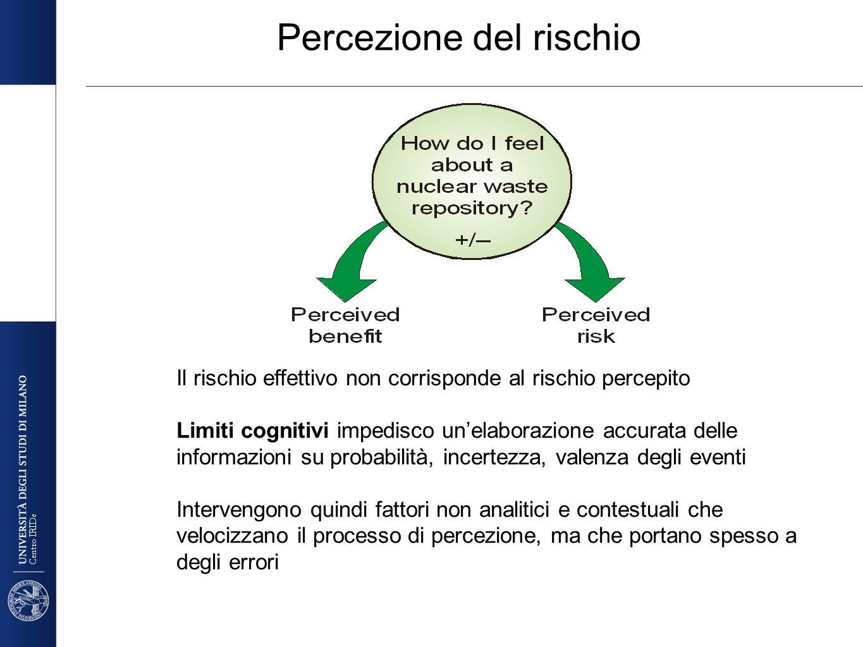 Centro IRIDe Percezione del rischio Il rischio effettivo non corrisponde al rischio percepito Limiti cognitivi impedisco unelaborazione accurata delle