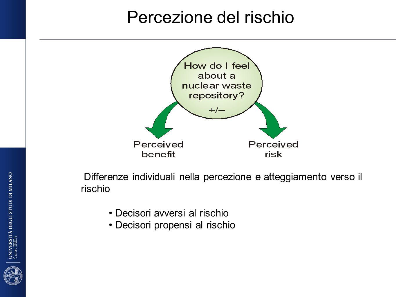 Centro IRIDe Percezione del rischio Differenze individuali nella percezione e atteggiamento verso il rischio Decisori avversi al rischio Decisori prop