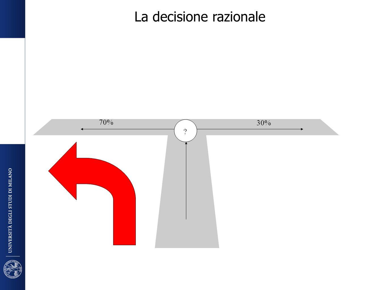 ? 70% 30% La decisione razionale