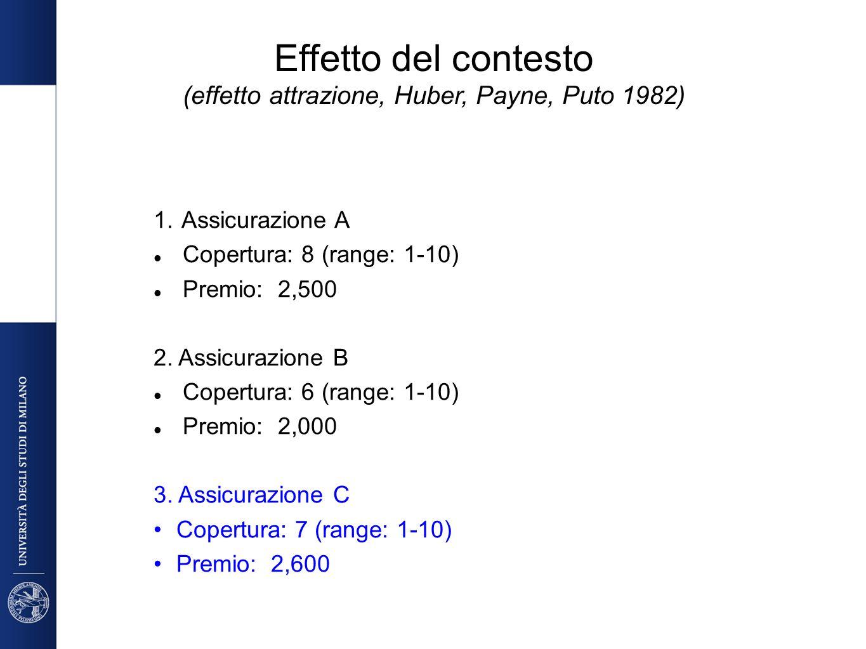 Effetto del contesto (effetto attrazione, Huber, Payne, Puto 1982) 1.