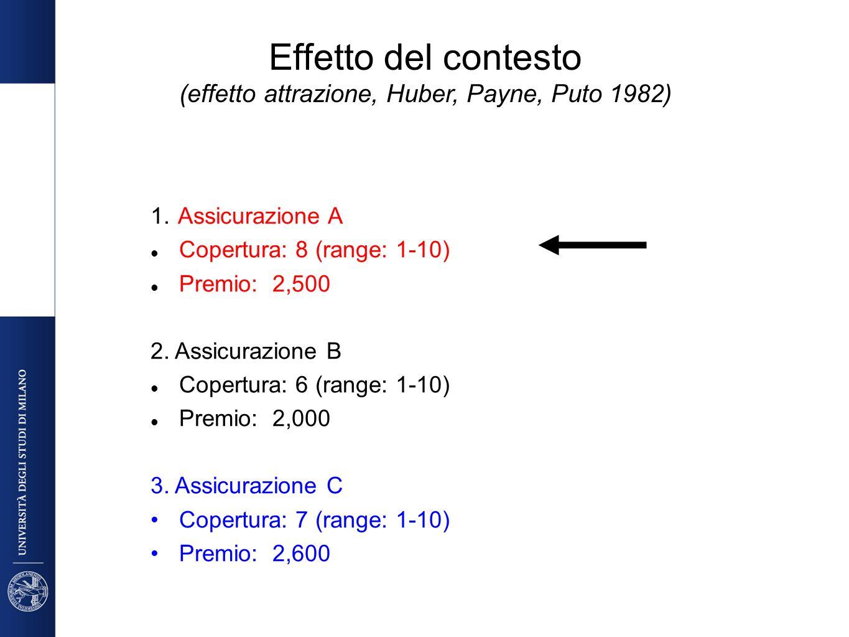 Effetto del contesto (effetto attrazione, Huber, Payne, Puto 1982) 1. Assicurazione A Copertura: 8 (range: 1-10) Premio: 2,500 2. Assicurazione B Cope