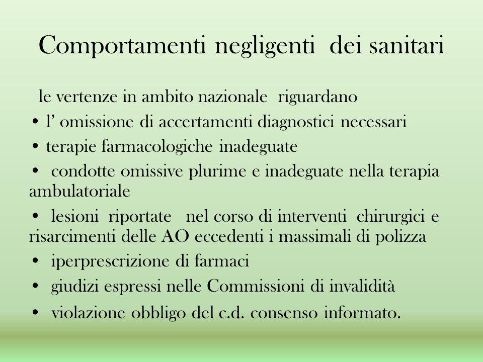 Comportamenti negligenti dei sanitari le vertenze in ambito nazionale riguardano l omissione di accertamenti diagnostici necessari terapie farmacologi
