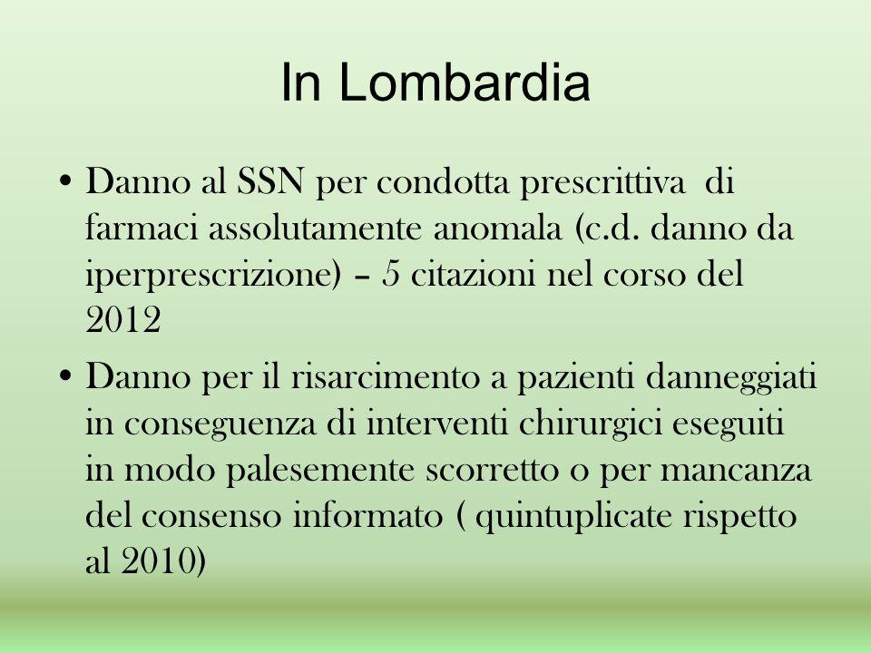 In Lombardia Danno al SSN per condotta prescrittiva di farmaci assolutamente anomala (c.d. danno da iperprescrizione) – 5 citazioni nel corso del 2012