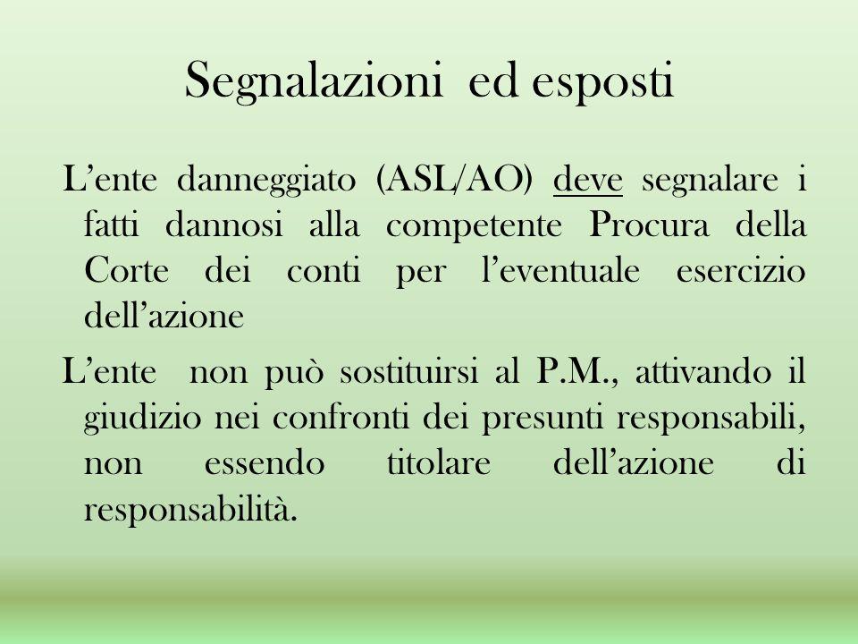 Segnalazioni ed esposti Lente danneggiato (ASL/AO) deve segnalare i fatti dannosi alla competente Procura della Corte dei conti per leventuale eserciz