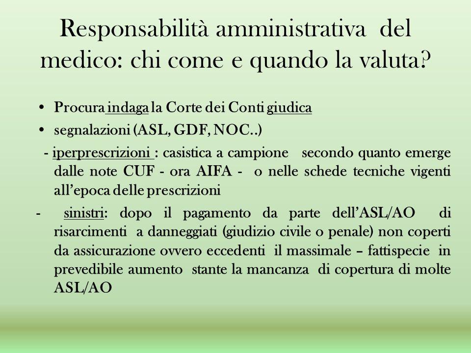 Responsabilità amministrativa del medico: chi come e quando la valuta? Procura indaga la Corte dei Conti giudica segnalazioni (ASL, GDF, NOC..) - iper
