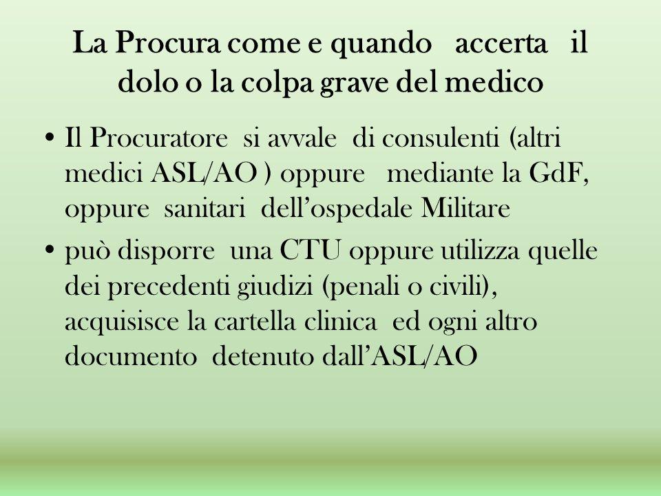 La Procura come e quando accerta il dolo o la colpa grave del medico Il Procuratore si avvale di consulenti (altri medici ASL/AO ) oppure mediante la