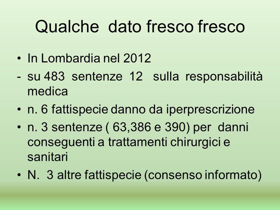 Qualche dato fresco fresco In Lombardia nel 2012 -su 483 sentenze 12 sulla responsabilità medica n. 6 fattispecie danno da iperprescrizione n. 3 sente