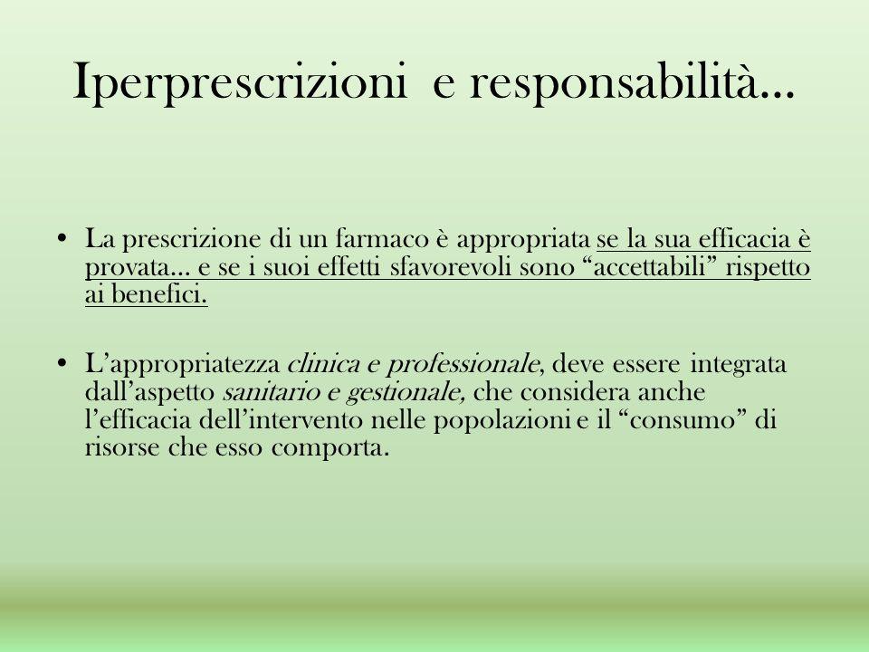 Iperprescrizioni e responsabilità... La prescrizione di un farmaco è appropriata se la sua efficacia è provata… e se i suoi effetti sfavorevoli sono a