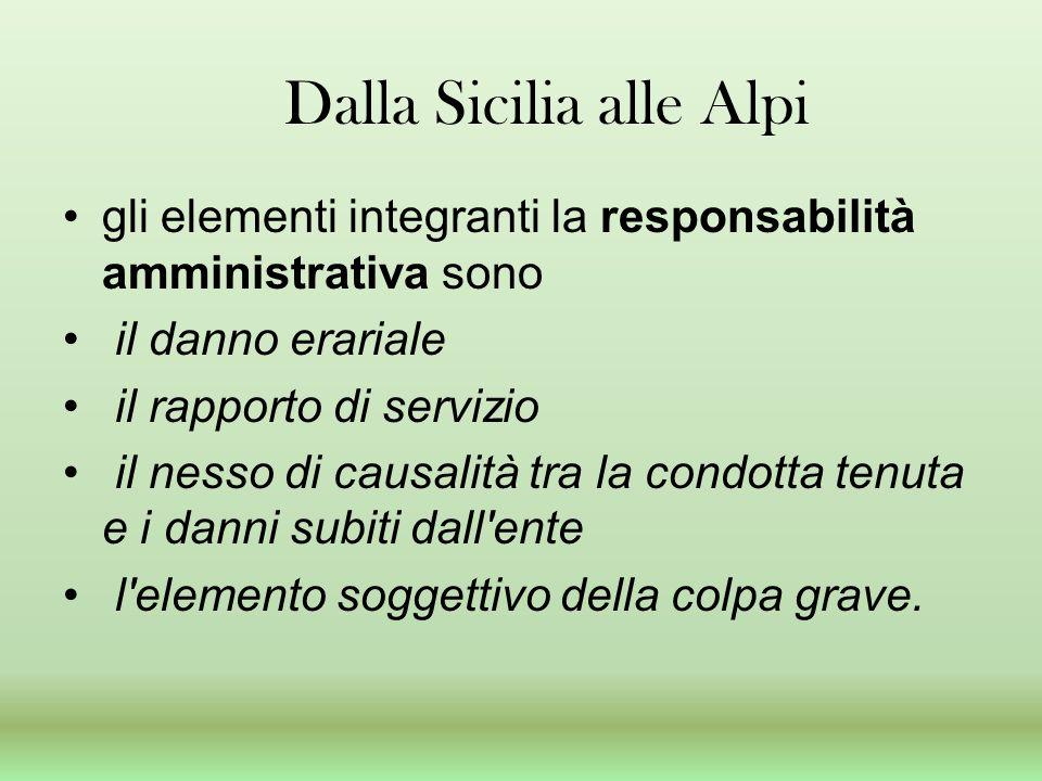 Dalla Sicilia alle Alpi gli elementi integranti la responsabilità amministrativa sono il danno erariale il rapporto di servizio il nesso di causalità tra la condotta tenuta e i danni subiti dall ente l elemento soggettivo della colpa grave.