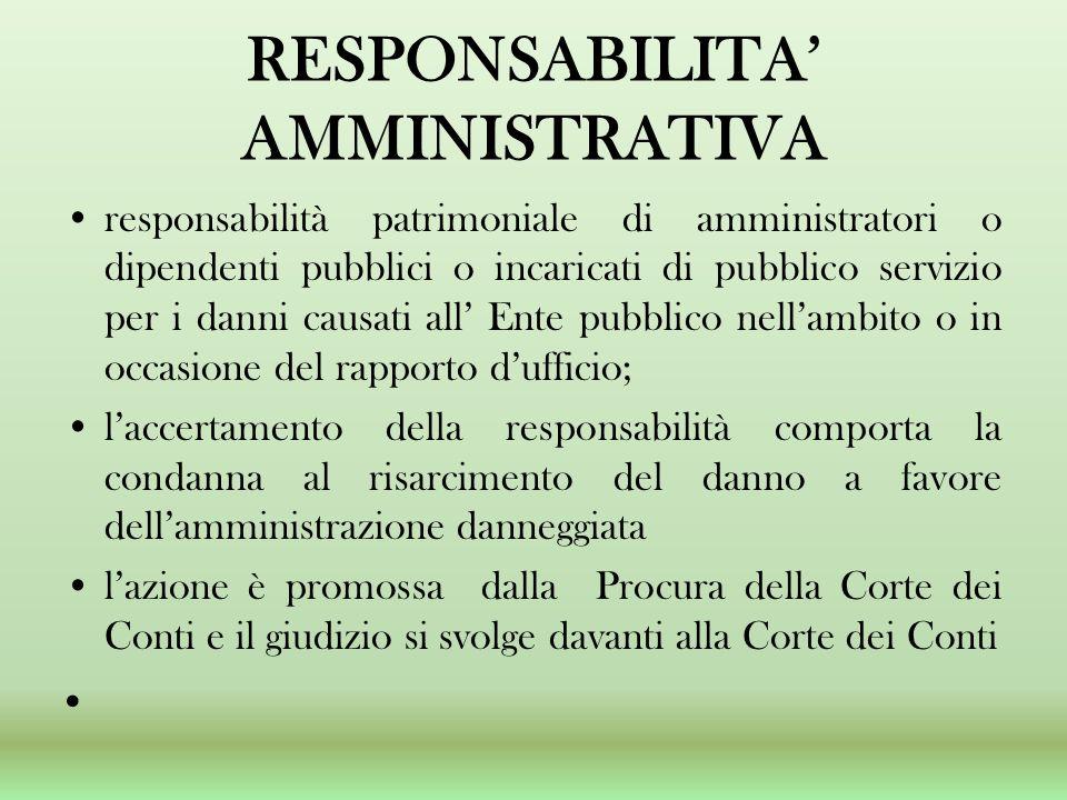 responsabilità patrimoniale di amministratori o dipendenti pubblici o incaricati di pubblico servizio per i danni causati all Ente pubblico nellambito