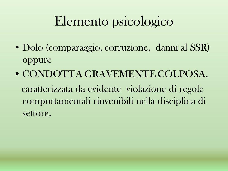 Elemento psicologico Dolo (comparaggio, corruzione, danni al SSR) oppure CONDOTTA GRAVEMENTE COLPOSA. caratterizzata da evidente violazione di regole