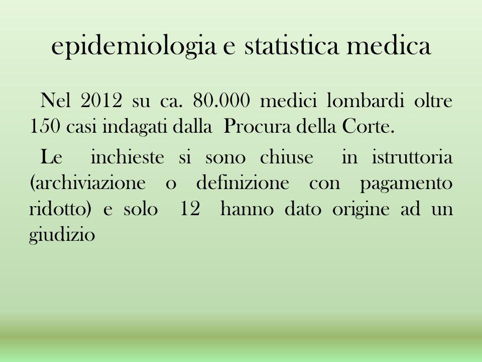 epidemiologia e statistica medica Nel 2012 su ca. 80.000 medici lombardi oltre 150 casi indagati dalla Procura della Corte. Le inchieste si sono chius