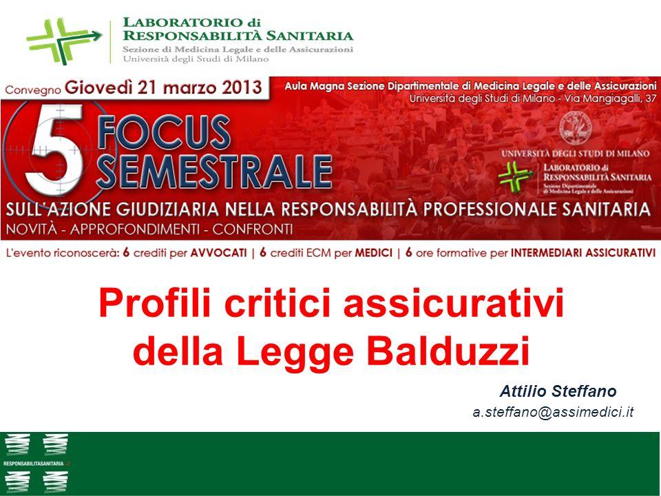 Attilio Steffano a.steffano@assimedici.it Profili critici assicurativi della Legge Balduzzi