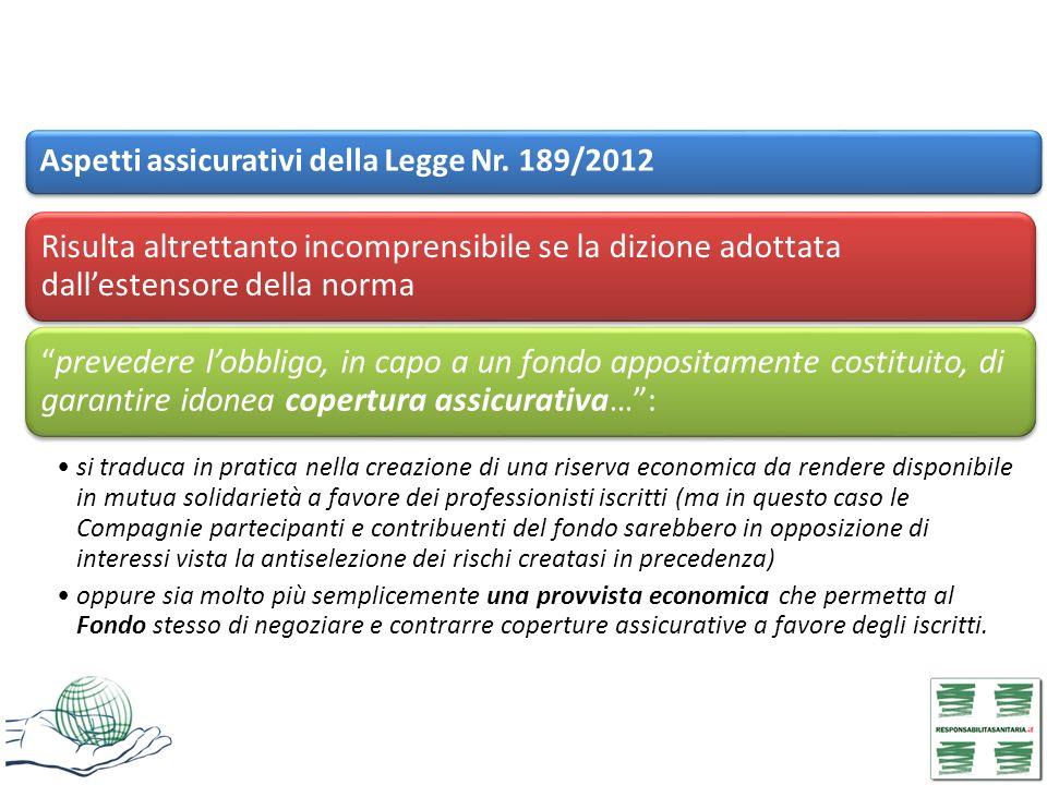 Aspetti assicurativi della Legge Nr. 189/2012 Risulta altrettanto incomprensibile se la dizione adottata dallestensore della norma prevedere lobbligo,