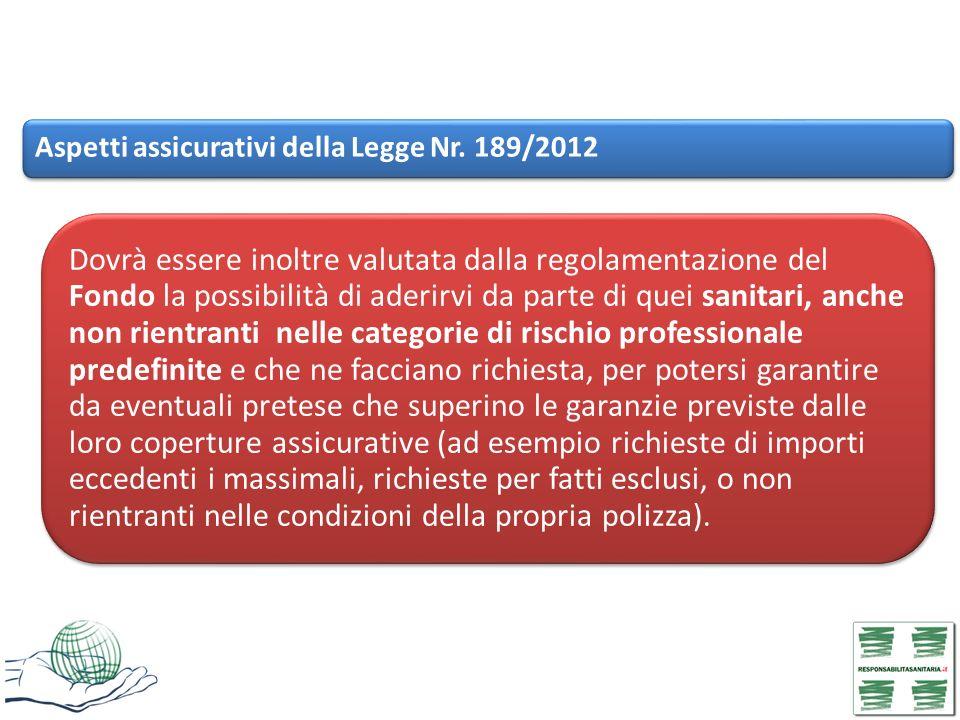 Aspetti assicurativi della Legge Nr. 189/2012 Dovrà essere inoltre valutata dalla regolamentazione del Fondo la possibilità di aderirvi da parte di qu
