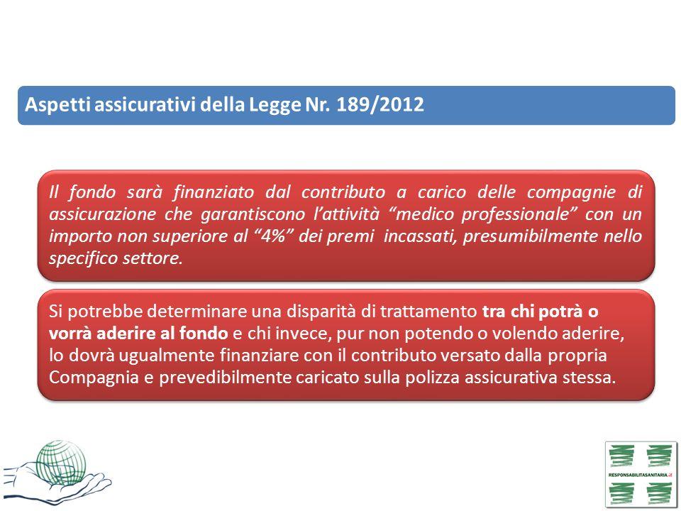Aspetti assicurativi della Legge Nr. 189/2012 Il fondo sarà finanziato dal contributo a carico delle compagnie di assicurazione che garantiscono latti