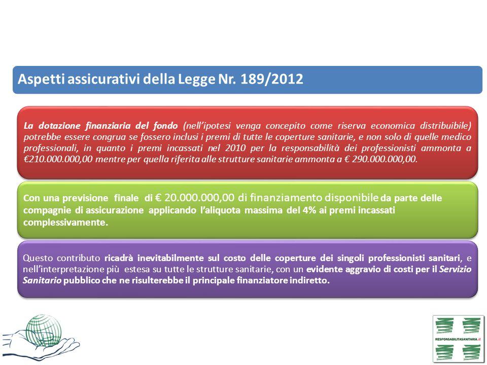 Aspetti assicurativi della Legge Nr. 189/2012 La dotazione finanziaria del fondo (nellipotesi venga concepito come riserva economica distribuibile) po