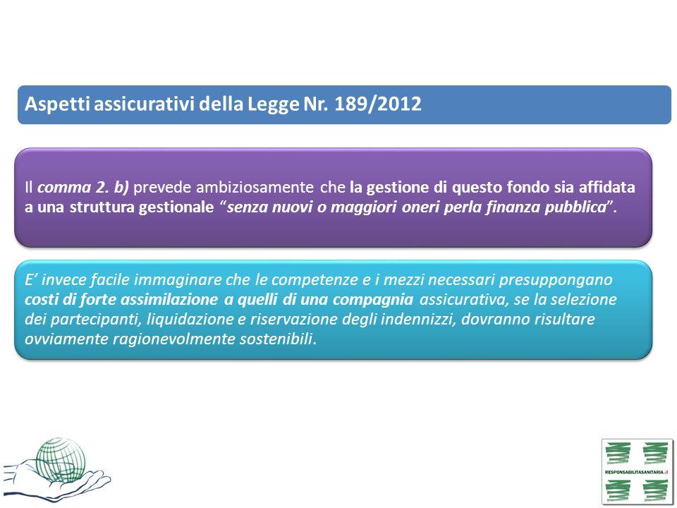 Aspetti assicurativi della Legge Nr. 189/2012 Il comma 2. b) prevede ambiziosamente che la gestione di questo fondo sia affidata a una struttura gesti