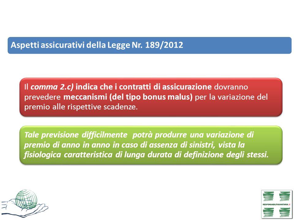 Aspetti assicurativi della Legge Nr. 189/2012 Il comma 2.c) indica che i contratti di assicurazione dovranno prevedere meccanismi (del tipo bonus malu