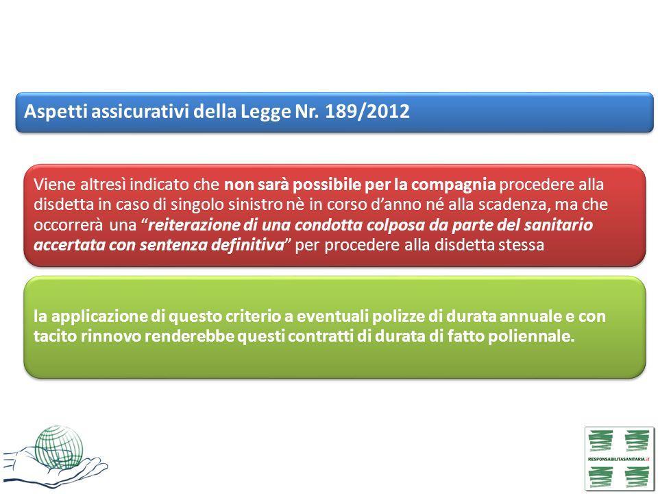 Aspetti assicurativi della Legge Nr. 189/2012 Viene altresì indicato che non sarà possibile per la compagnia procedere alla disdetta in caso di singol