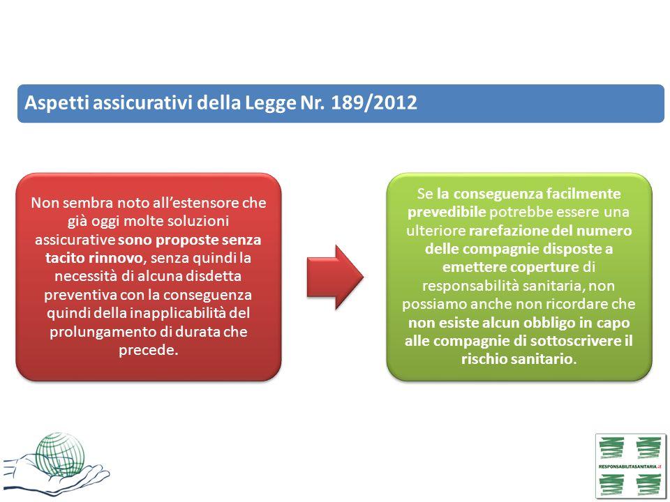 Aspetti assicurativi della Legge Nr. 189/2012 Non sembra noto allestensore che già oggi molte soluzioni assicurative sono proposte senza tacito rinnov
