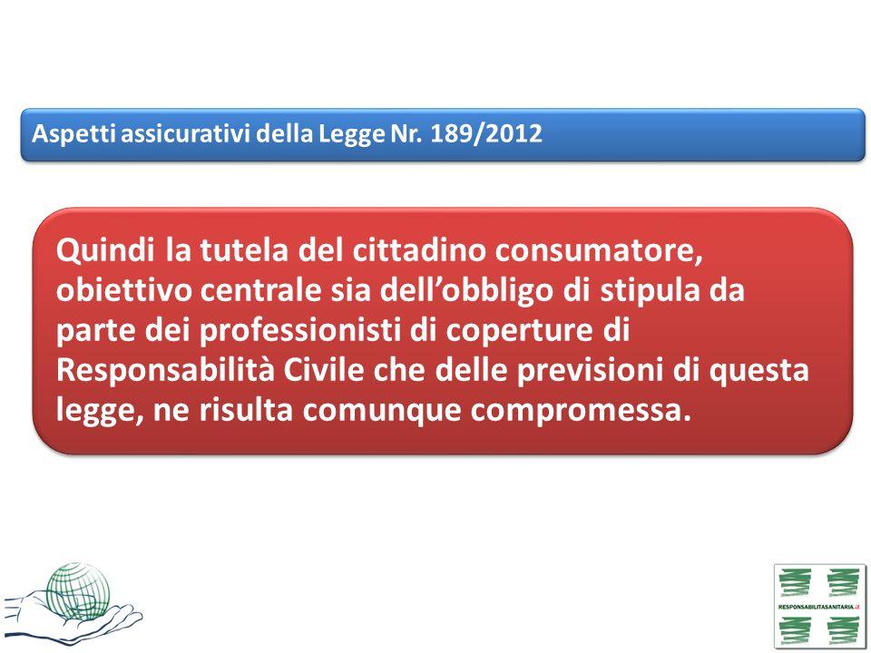 Aspetti assicurativi della Legge Nr. 189/2012 Quindi la tutela del cittadino consumatore, obiettivo centrale sia dellobbligo di stipula da parte dei p