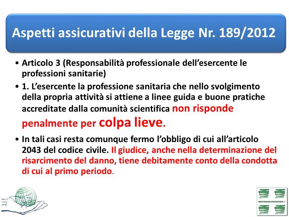 Aspetti assicurativi della Legge Nr. 189/2012 Articolo 3 (Responsabilità professionale dellesercente le professioni sanitarie) 1. Lesercente la profes