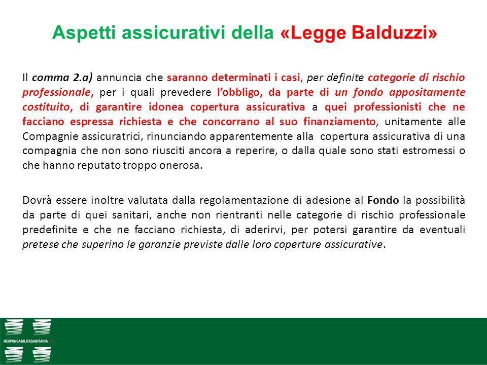 Aspetti assicurativi della Legge Nr.189/2012 Come interverrà il Fondo.