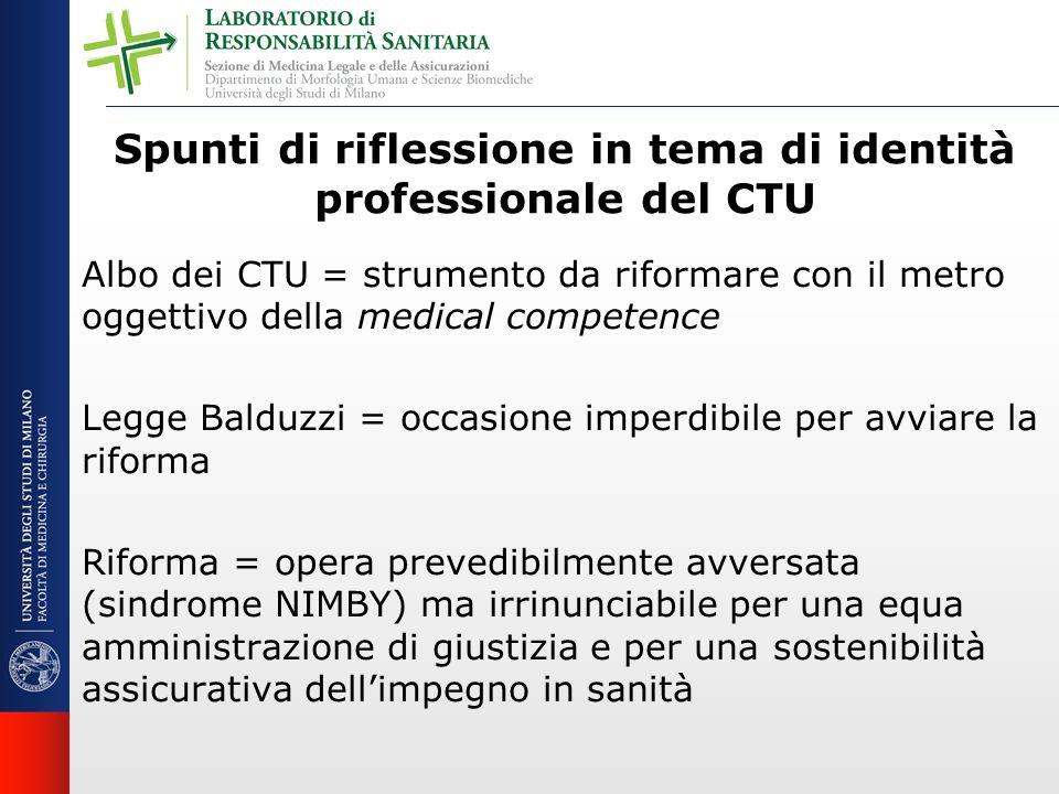 Spunti di riflessione in tema di identità professionale del CTU Albo dei CTU = strumento da riformare con il metro oggettivo della medical competence