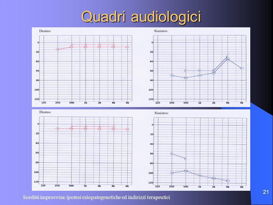 Sordità improvvisa: ipotesi eziopatogenetiche ed indirizzi terapeutici 21 Quadri audiologici