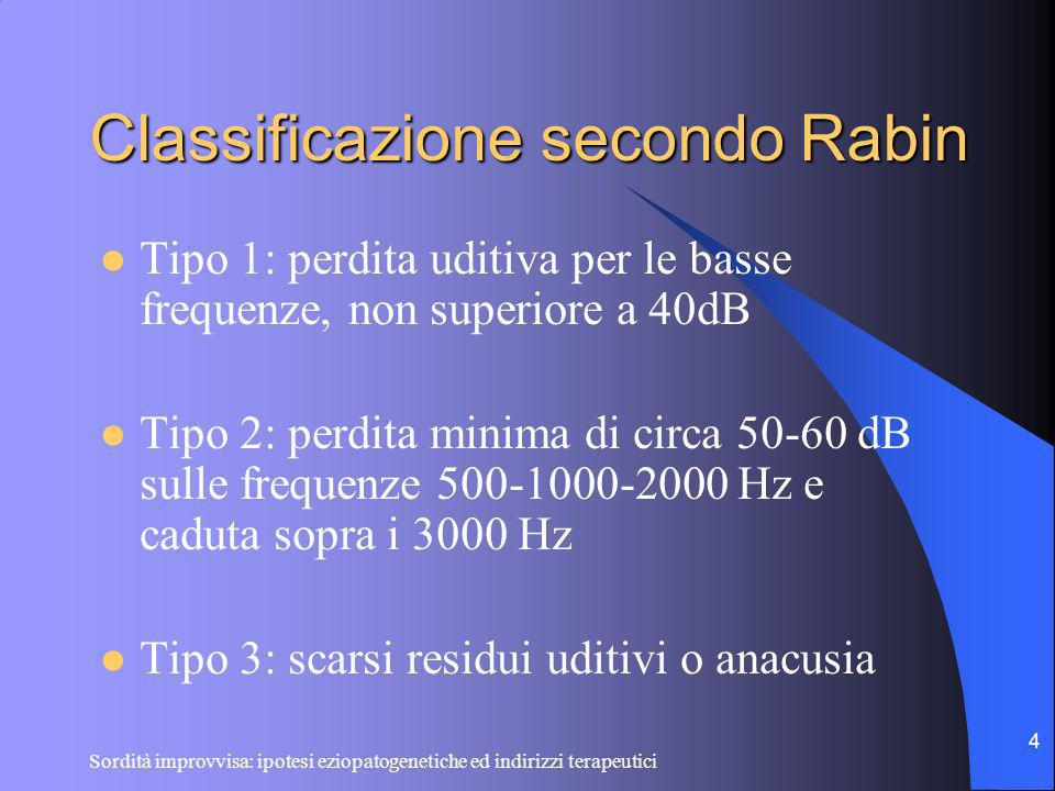 Sordità improvvisa: ipotesi eziopatogenetiche ed indirizzi terapeutici 5 Classificazione secondo Sheey A): perdita uditiva per le basse frequenze B): perdita uditiva pantonale C): perdita uditiva per le alte frequenze D): anacusia