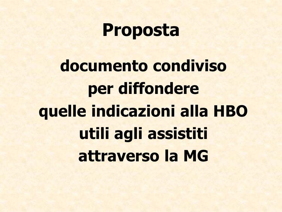 Proposta documento condiviso per diffondere quelle indicazioni alla HBO utili agli assistiti attraverso la MG