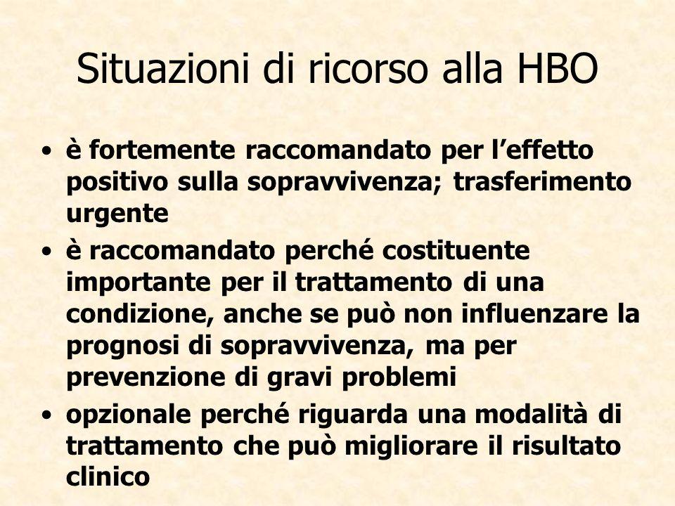 Situazioni di ricorso alla HBO è fortemente raccomandato per leffetto positivo sulla sopravvivenza; trasferimento urgente è raccomandato perché costit