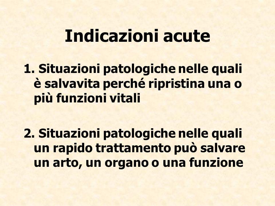 Indicazioni acute 1. Situazioni patologiche nelle quali è salvavita perché ripristina una o più funzioni vitali 2. Situazioni patologiche nelle quali