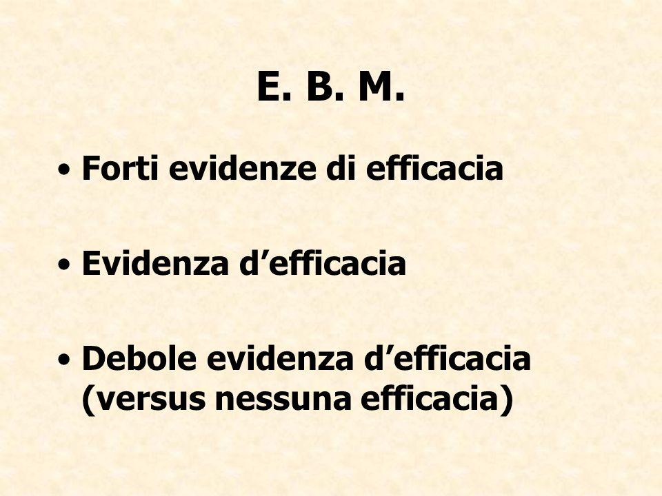 E. B. M. Forti evidenze di efficacia Evidenza defficacia Debole evidenza defficacia (versus nessuna efficacia)