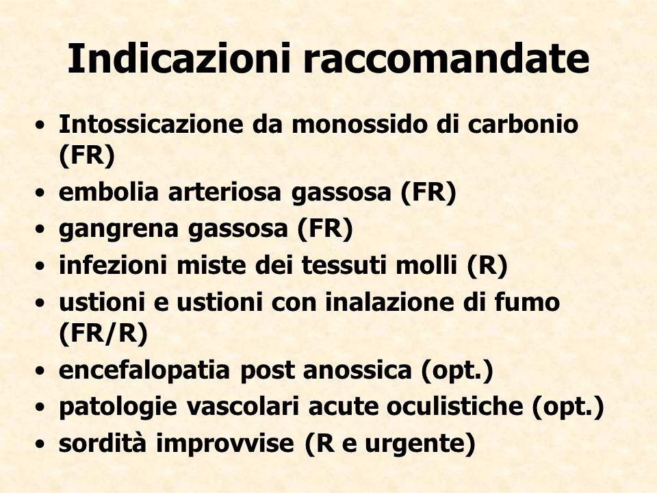 Indicazioni raccomandate Intossicazione da monossido di carbonio (FR) embolia arteriosa gassosa (FR) gangrena gassosa (FR) infezioni miste dei tessuti