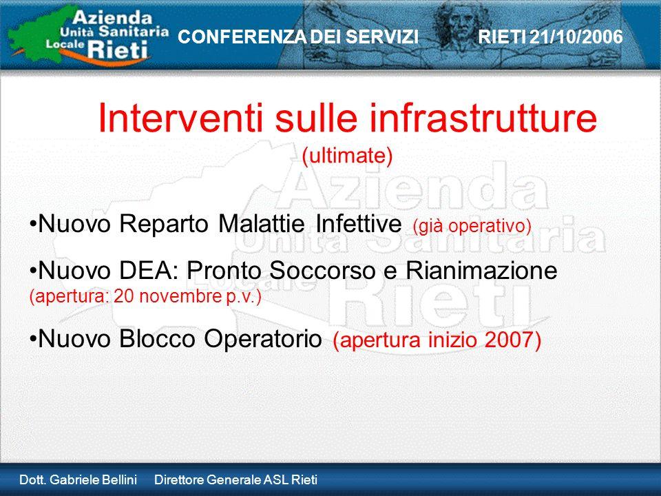 Dott. Gabriele Bellini Direttore Generale ASL Rieti CONFERENZA DEI SERVIZI RIETI 21/10/2006 Interventi sulle infrastrutture (ultimate) Nuovo Reparto M