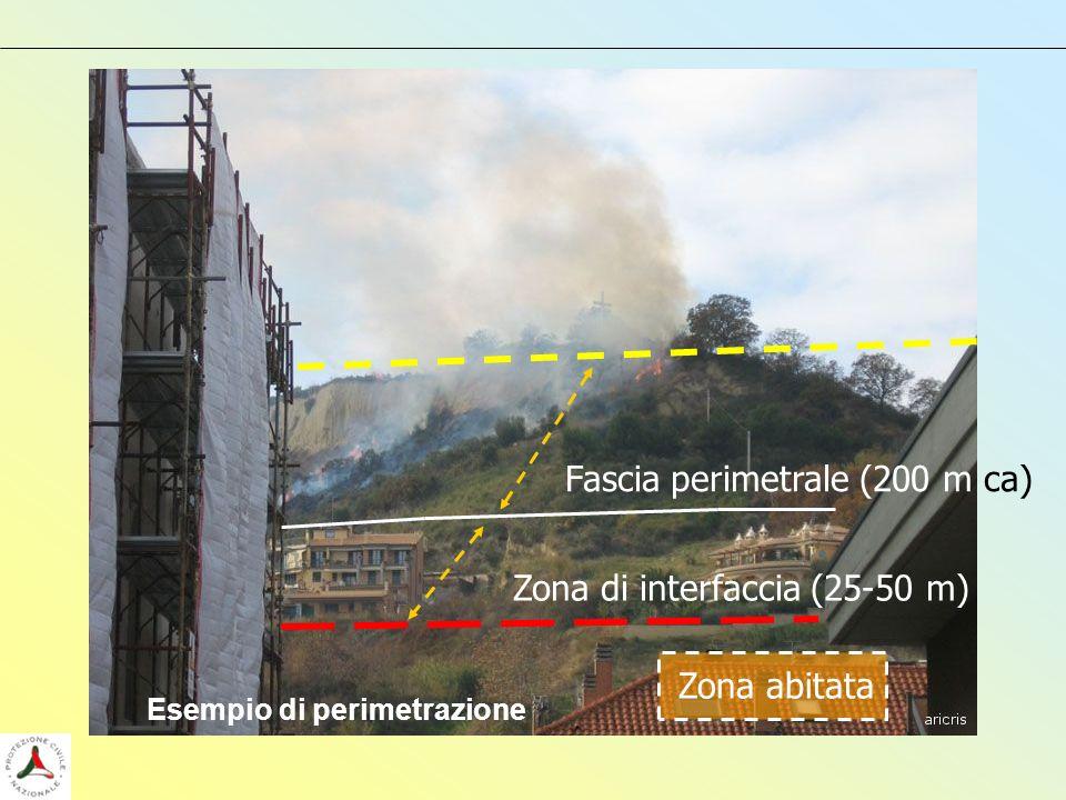 Zona di interfaccia (25-50 m) Fascia perimetrale (200 m ca) Zona abitata Esempio di perimetrazione
