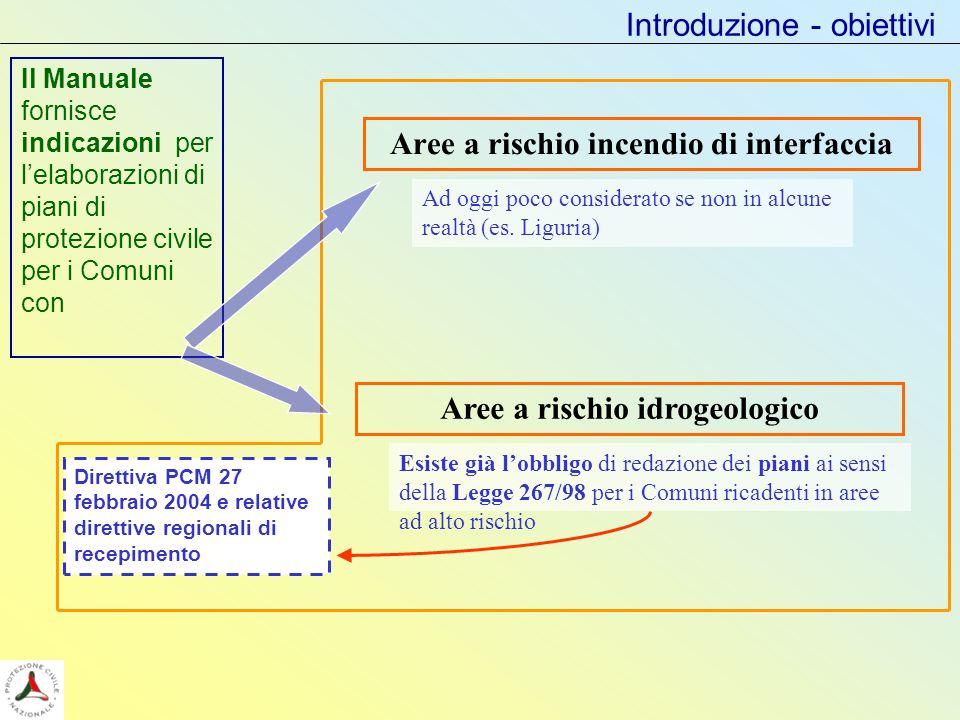 Aree a rischio incendio di interfaccia Ad oggi poco considerato se non in alcune realtà (es. Liguria) Direttiva PCM 27 febbraio 2004 e relative dirett
