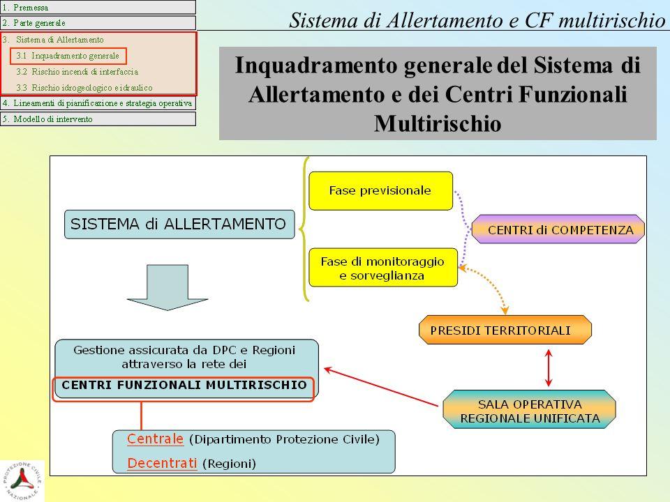 Sistema di Allertamento e CF multirischio Inquadramento generale del Sistema di Allertamento e dei Centri Funzionali Multirischio