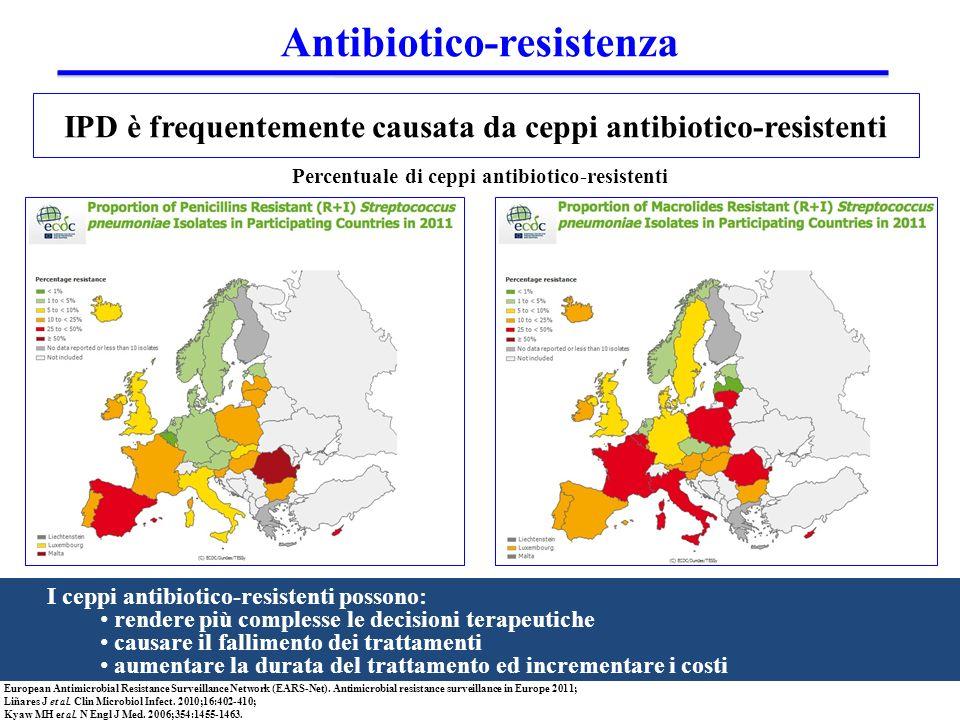 IPD è frequentemente causata da ceppi antibiotico-resistenti European Antimicrobial Resistance Surveillance Network (EARS-Net).